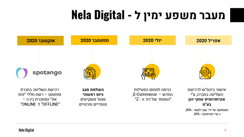 Nela_Digital_3